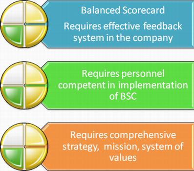 Major BSC requirements